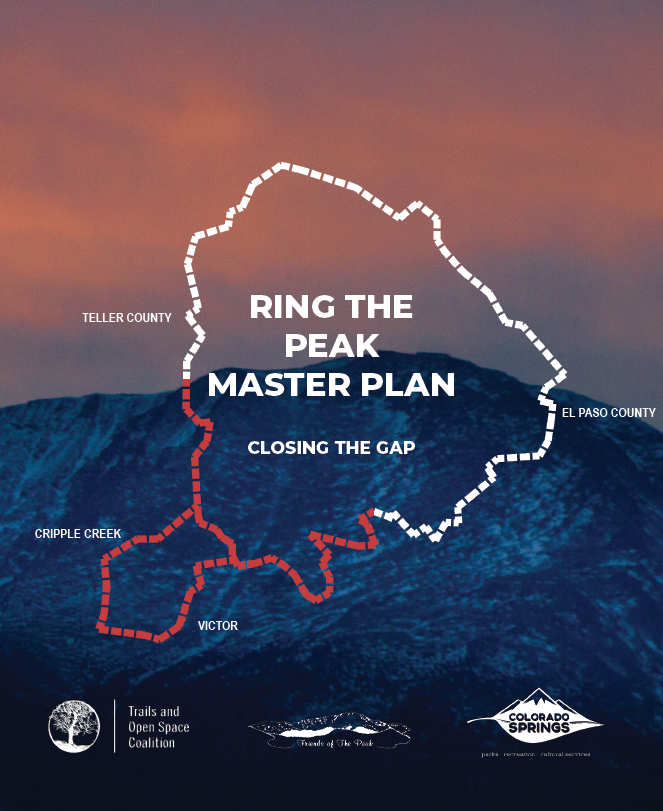 Final Master Plan Document